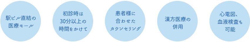 名古屋市 精神科・心療内科 駅ビル直結の医療モール 初診時は30分以上の時間をかけて 患者様に合わせたカウンセリング 漢方医療の併用 心電図、血液検査も可能